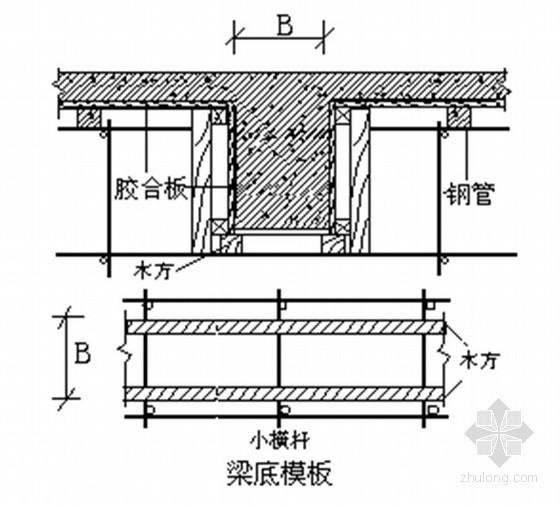 [河北]住宅工程模板施工方案(计算书)