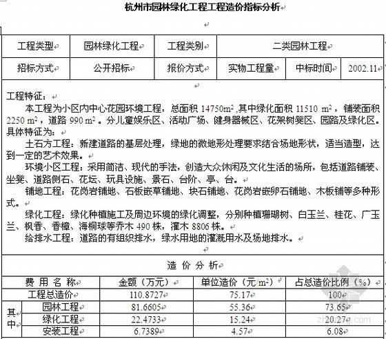 [杭州]园林绿化工程造价指标分析实例及计算方法