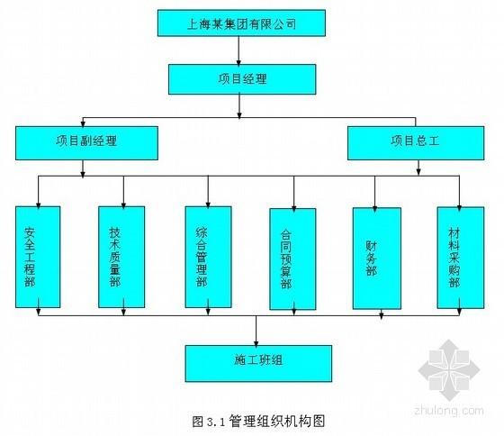 [江苏]安置房建筑节能施工方案(岩棉保温板)