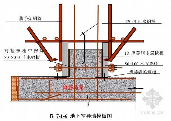 [西安]框架剪力墙结构高层物资中心项目施工组织设计(350余页)