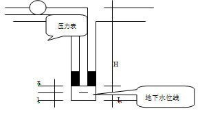 综合性水库除险加固工程施工组织设计