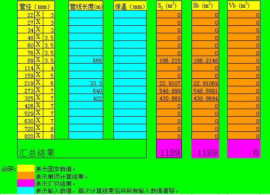 管线表面积、保温体积及焊条消耗计算表
