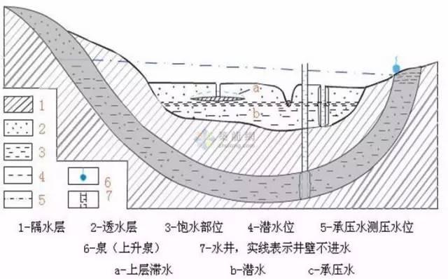 工程勘察中常用岩土工程参数及选用(超清晰表格)_24