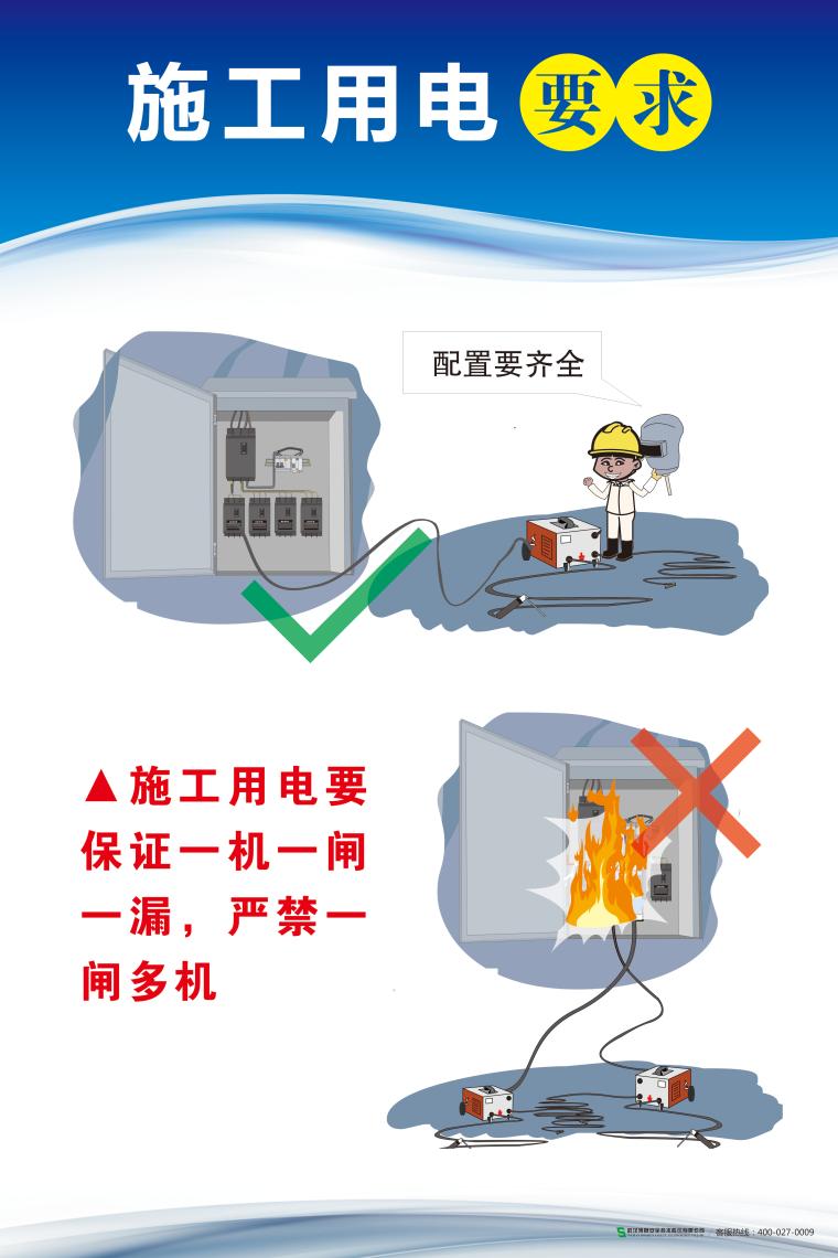 [安全月]施工用电要求挂图