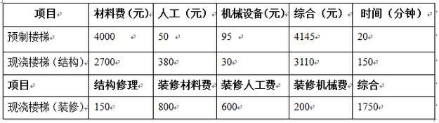 装配式建筑造价案例分析_13