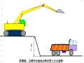 路基施工作业指导(施工作业岗前培训)