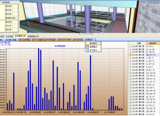 基于BIM技术的工程项目信息管理模式与策略