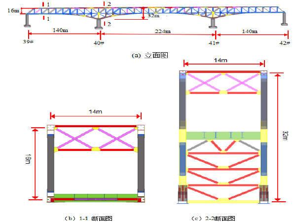 特大桥变桁高双主桁结构(140+224+140)m连续钢桁梁架设专项方案87页