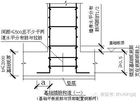 剪力墙钢筋工程量计算,钢筋算量最复杂构件,这个必须会!_3