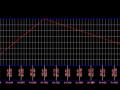 路桥BIM技术:Civil3D从文件创建纵断面圆曲线代码