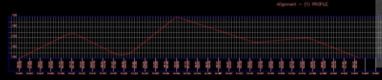 infraworks软件资料下载-路桥BIM技术:Civil3D从文件创建纵断面圆曲线代码