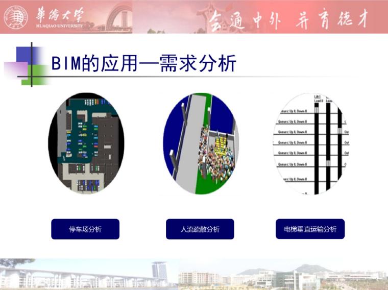 bim教程-建筑信息模型(BIM)及其应用_3