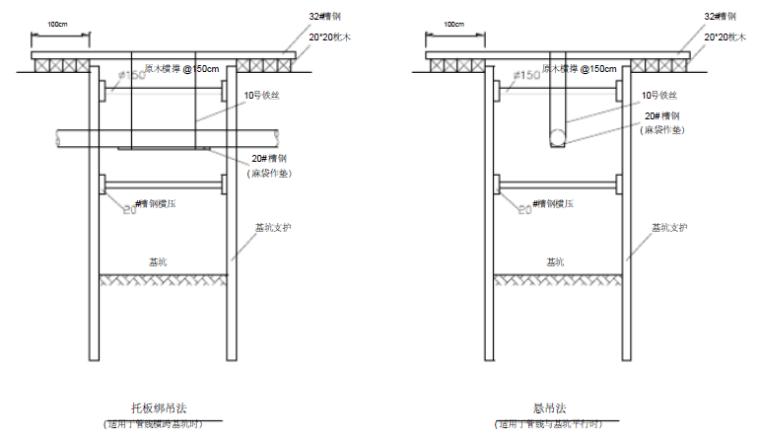室外给水管道施工方案43页