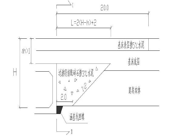 铁路路基施工组织设计