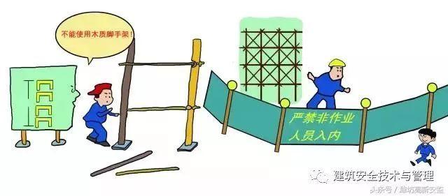 建筑施工安全规范图解,图文并茂,用作安全教育再合适不过!_4