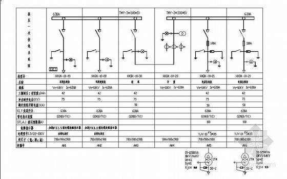 某配电房电气设计图纸