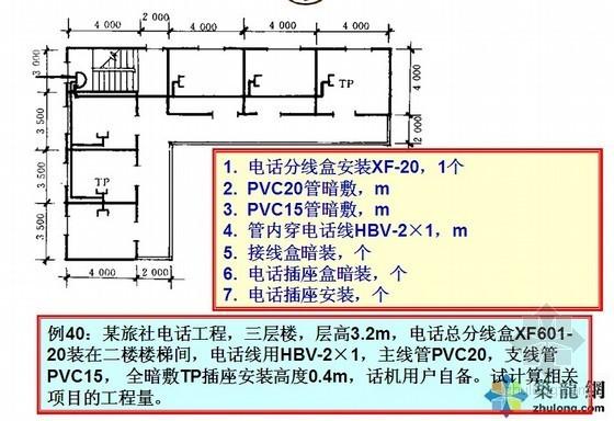 智能化建筑弱电工程预算讲义(图文解析)