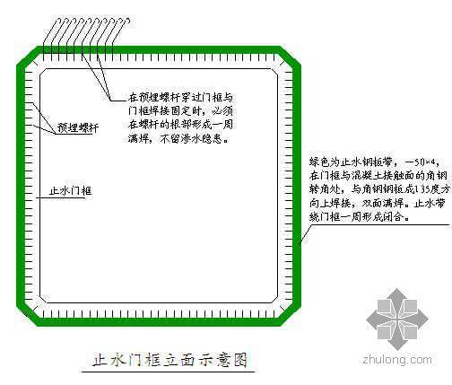 运用QC提高地下室止水门框的抗渗质量