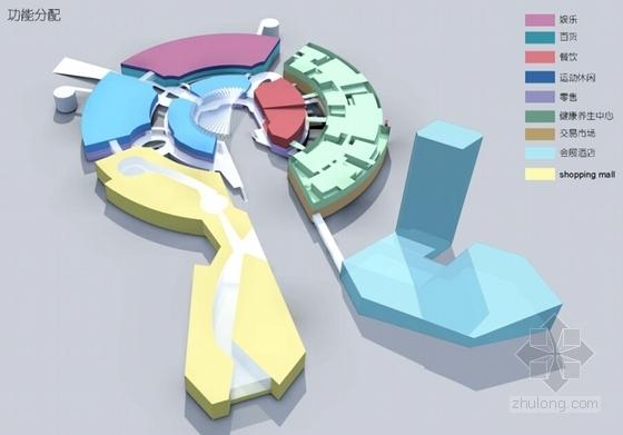 [福建]多层双圆环性商业建筑设计方案文本(知名设计院)-多层双圆环性商业建筑设计分析图