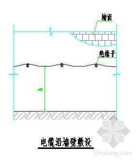 电缆直埋敷设及悬挂安全示意图