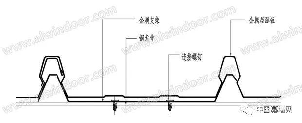 几种常用金属屋面系统应用的对比与浅析_2