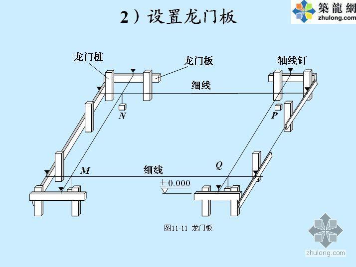 多层民用建筑施工测量基本知识(PPT)