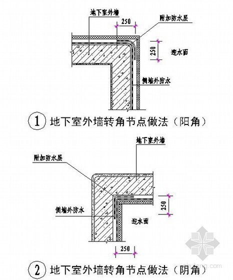 地下室外墙转角节点详图