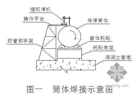 回转窑筒体安装埋弧焊焊接施工工法