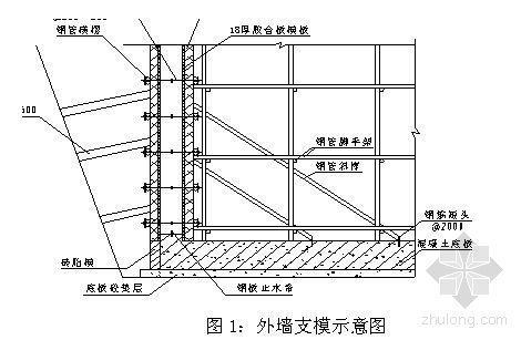 """广安某医院高层住院楼施工组织设计(争创""""天府杯"""")"""