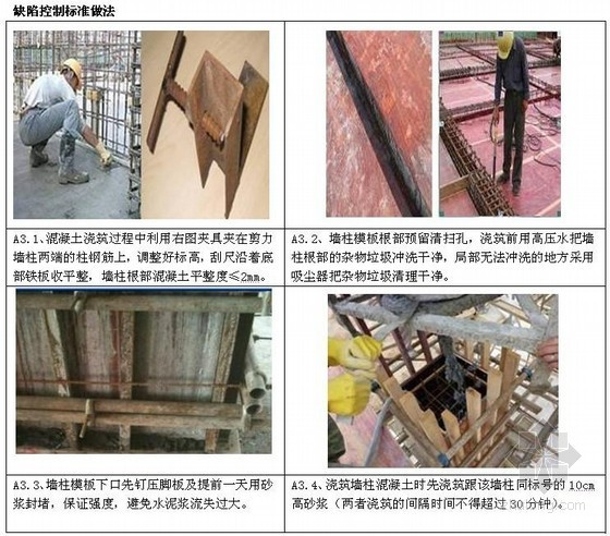 建筑工程混凝土施工质量缺陷处理做法(附图)