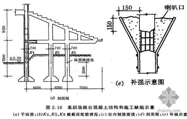 建筑工程质量事故案例(梁、板、柱、屋面、装修)