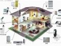 别墅智能家居系统设计方案展示