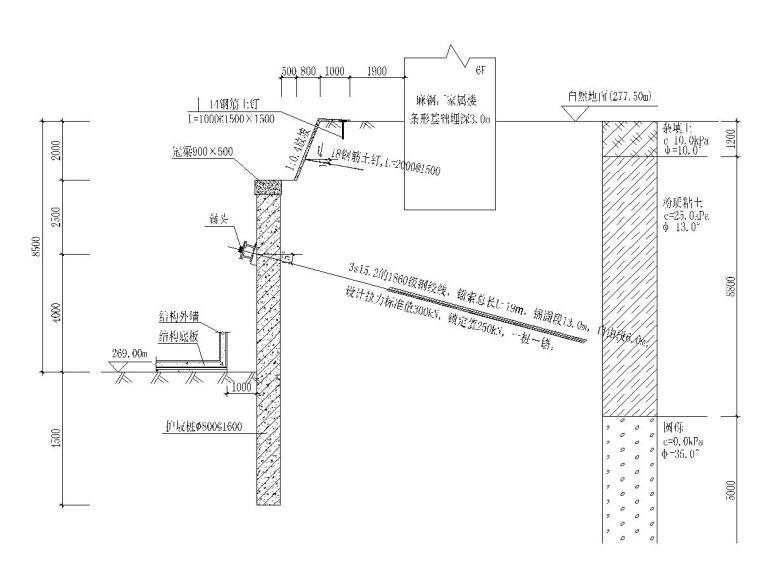 土钉墙加锚拉护坡桩深基坑支护施工图及计算