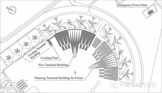 某国际机场航站楼供配电系统设计