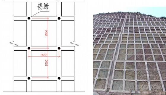 预应力锚索框格梁体系加固边坡加固效应及设计建议
