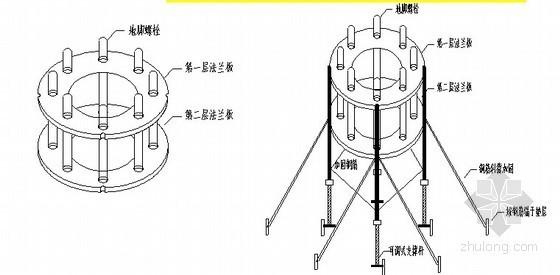 [QC成果]复杂劲钢柱预埋螺栓施工技术创新研究