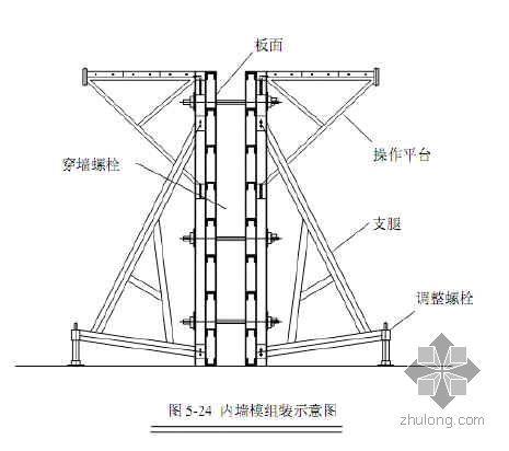 西安某超高层办公楼施工组织设计(107m 框架核心筒 长安杯)