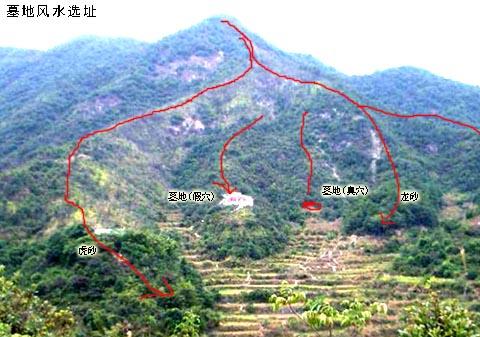 陈益峰 风水学基础名词汇总 风水地理文化 筑龙建筑设计论坛