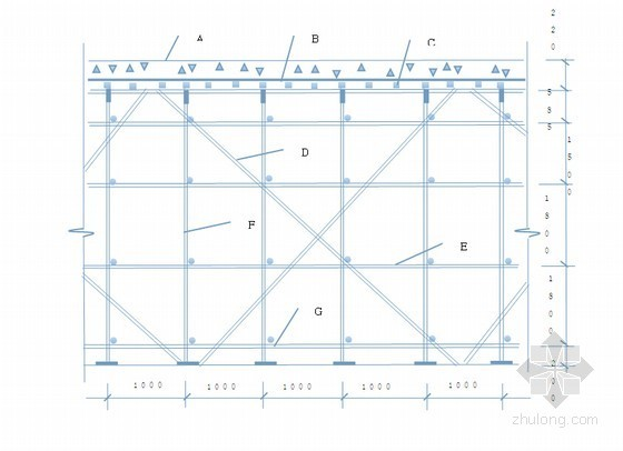 [福建]物流配送中心高支模专项施工方案(附计算书)