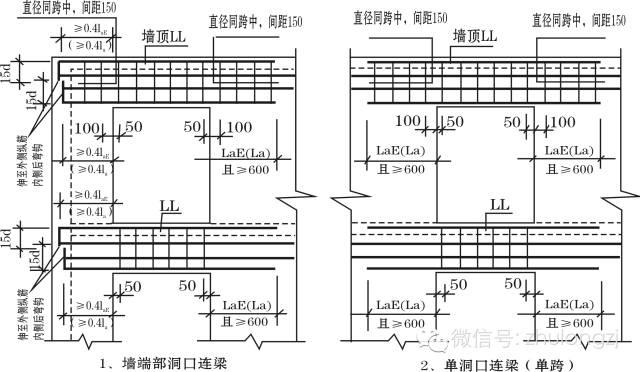 剪力墙钢筋工程量计算,钢筋算量最复杂构件,这个必须会!_32