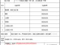水工质量验收、评定表(最新)