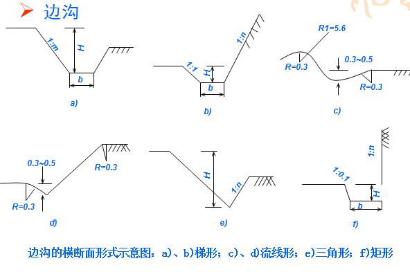 《路基路面工程》课程讲义1139页PPT(附图丰富)_7