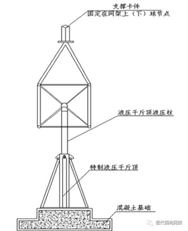大跨度煤棚焊接球网架液压顶升施工技术_10