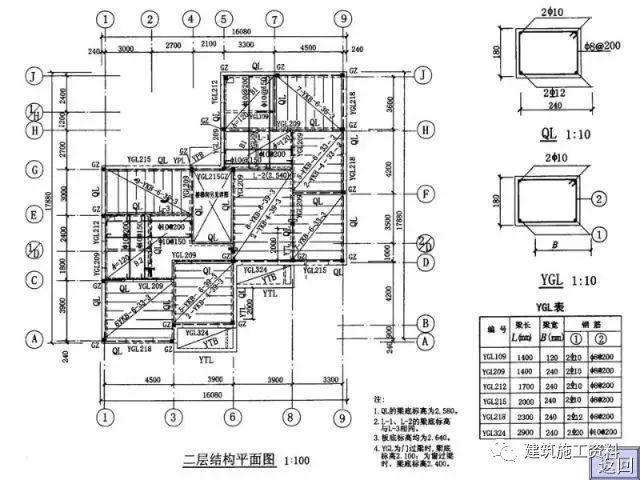 结构施工图识图大全,建筑施工入门级教程_31