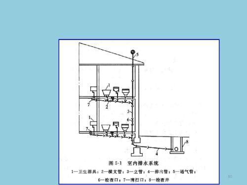 暖通工程常识之暖通工程安装工程与施工工艺(附图文)