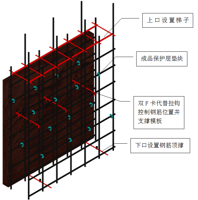 高层住宅楼及商住楼工程质量创优策划书(94页,绵州杯)