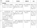 结构施工图设计文件审查质量和疑难问题汇编(PDF,18页)