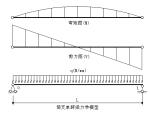 石材幕墙工程设计计算书(word,35页)