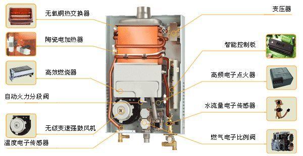 燃气热水器会漏电吗?