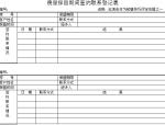 房地产公司营销部管理手册